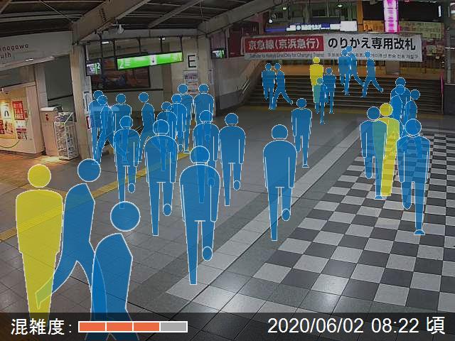 駅の混雑どうかなーってライブカメラ検索したんだが品川駅のカメラ謎技術で若干かまいたちの夜風になってて凄い
