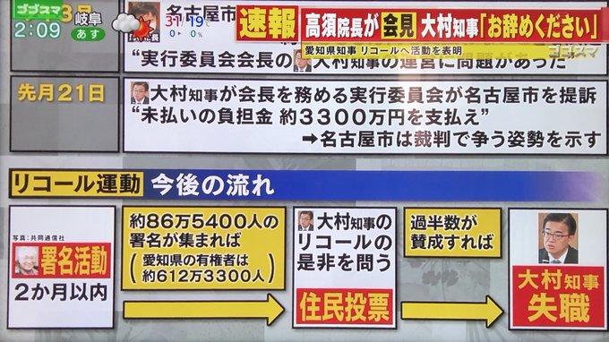 愛知県リコール署名