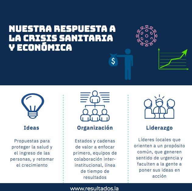 @navaslp @EducaMpalSLP @MarkoCortes @JCRomeroHicks @lorgomezm @kasmexiko @FitchClaudia @georgearias @Alivmtz @nadviera @AccionNacional Gusto en ayudar a diseñar y gestionar proyectos de Resultados Rápidos, una metodología usada por otras ciudades del país en temas sociales https://t.co/Zi1UAjgjz5