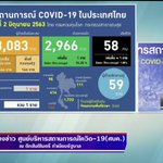 Image for the Tweet beginning: Official #COVID19 update in #Thailand