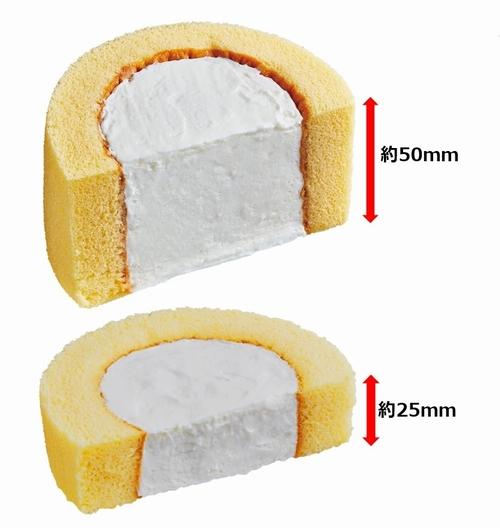 【幸せ】ローソン、厚さ2倍の「プレミアムロールケーキ」登場!重量と厚さを2倍にした商品で、通常サイズを2個買うより45円お得という。6月から「毎月5日と6日」に販売していく。