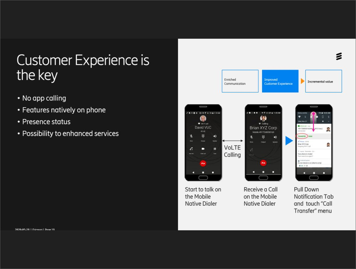 Want to keep your customers happy?  - Customer experience is key .   In a webinar with @STLPartners, @EricssonDigital's Abhey Seth and Vikas Singhal share demonstration on just what is possible for #SOHO and #SME segments.  Full demo here: http://m.eric.sn/s6Ko50zSCOtpic.twitter.com/XPL01xS3mY