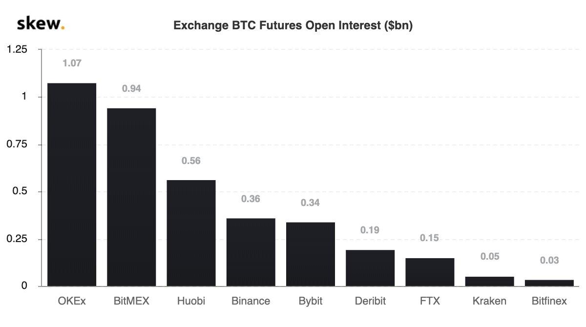 site sec.gov cryptocurrency okex exchange