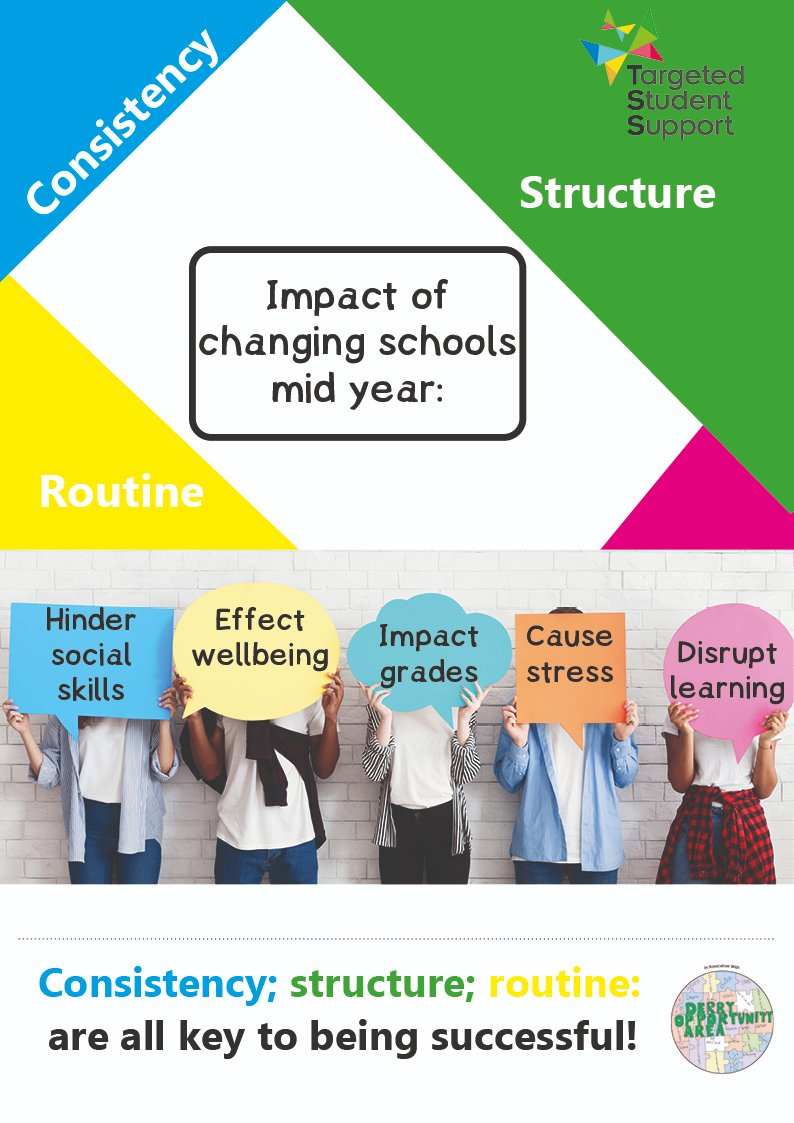 We are putting together some resources for schools to use including this poster which illustrates the issues that can face Yr 10/11 students who change schools mid year #consistencyiskey #consistency #routine #structure pic.twitter.com/VRc5M3nFbz
