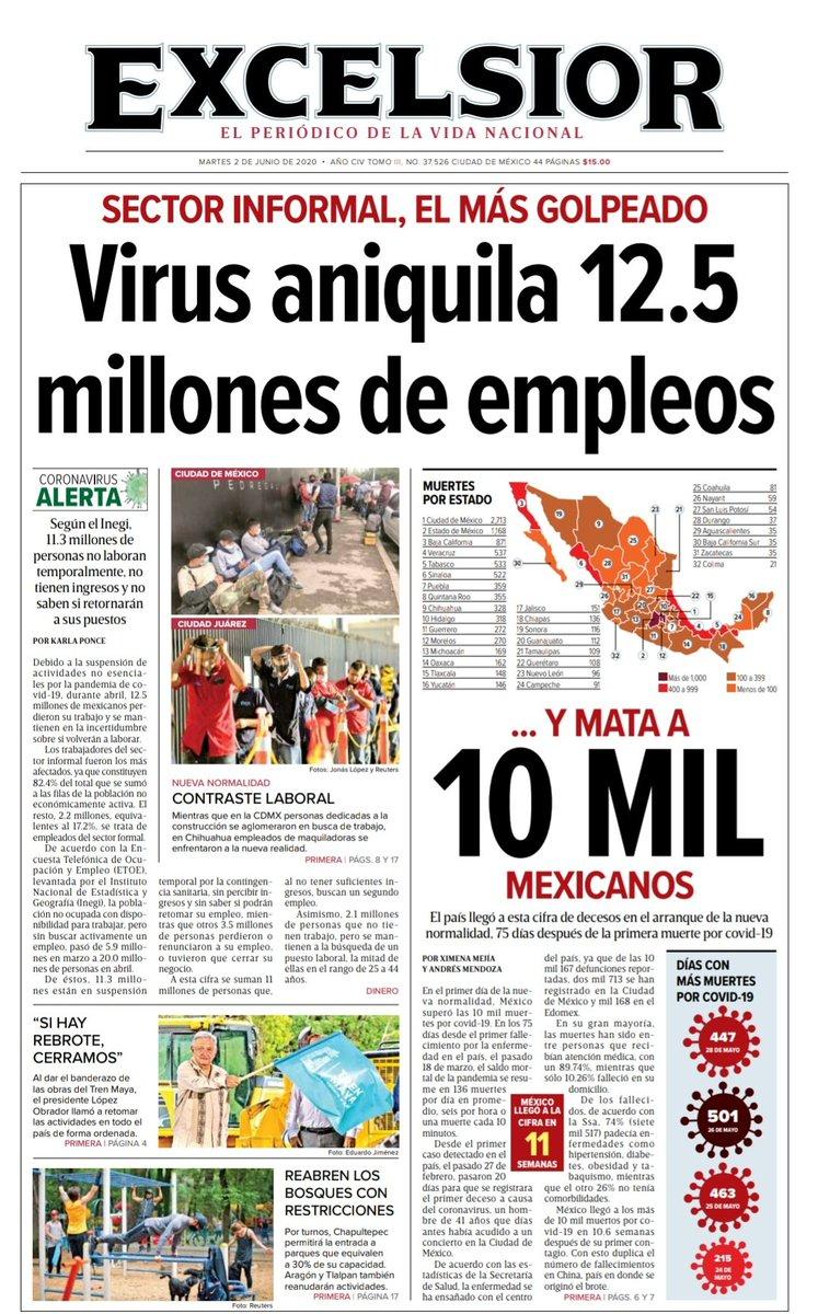 """El presidente @lopezobrador_ dice que está """"satisfecho"""" con su gobierno. Pregúntenle eso a:  -12.5 millones de desempleados -Las familias de los más de 10 mil fallecidos por COVID -Personal médico que trabaja sin material.  Millones sufren y él de gira. No, no estamos satisfechos https://t.co/01gaFCya36"""