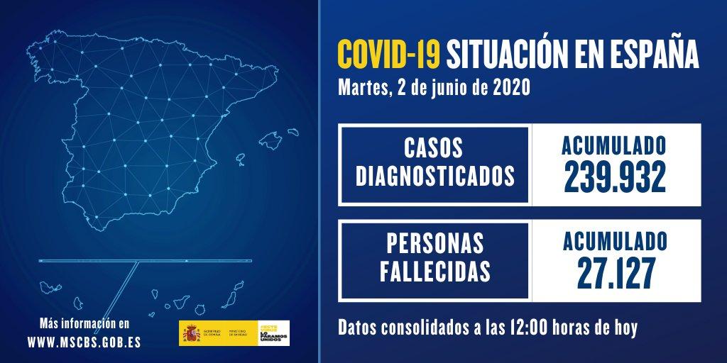 📉Datos actualizados de #COVID19 en España https://t.co/ho4Bzc8vBy   ➡️Materiales de información para la ciudadanía: https://t.co/d2w8uPpRmw  #NoLoTiresPorLaBorda https://t.co/EfmWceOz55