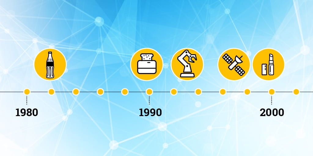 HiveMQ builds #forward-thinking solutions to deliver #fast, #efficient, & #reliable movement of data to and from connected #IoT devices. In this blog, we take a look away from the future into the origins of the Internet of Things: https://t.co/95zNCpmhcN https://t.co/YkvaYzPeLu