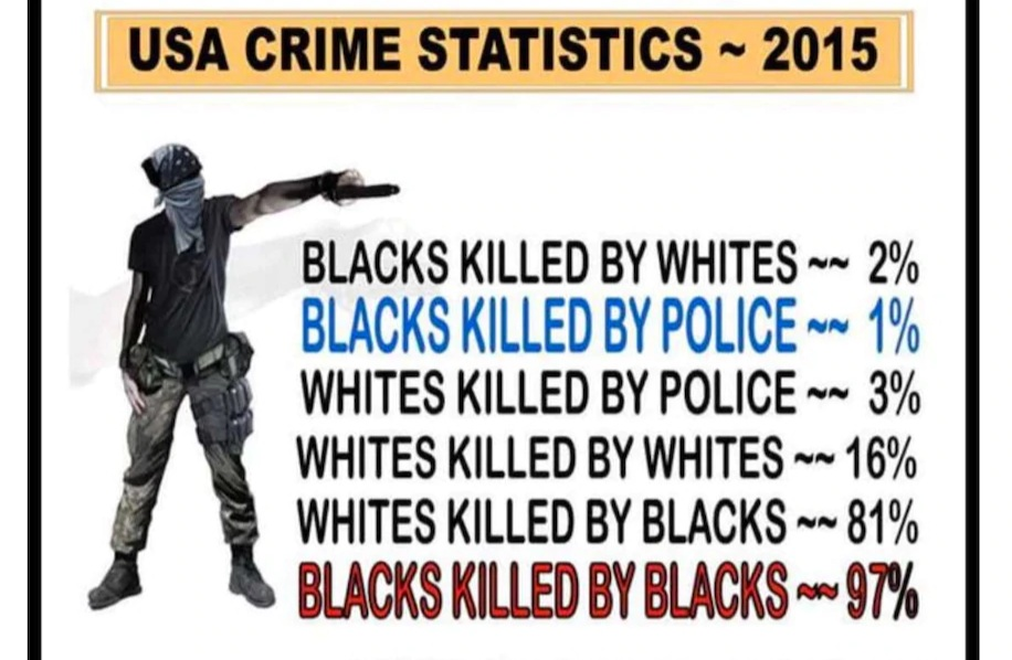 2019Law Enforcement Officers Killed in the Line of Duty 89 officers were killedinline-of-duty. Of these, 48officers diedas a result of felonious acts: 45 were male 3 were female 40 were white 7 were black/African American 1 was Asian.