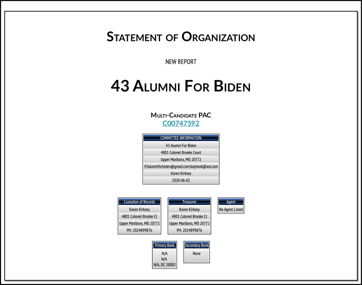 """CATargetBot on Twitter: """"NEW FEC F1 43 Alumni For Biden https://t ..."""