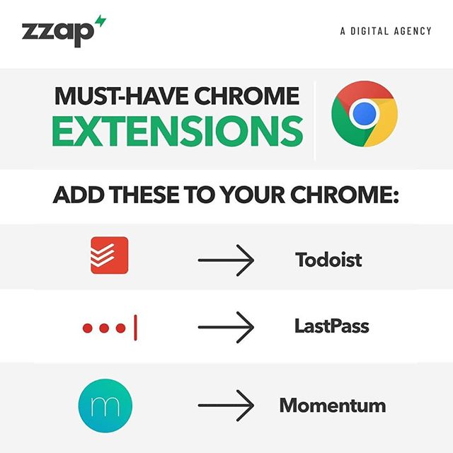 Some of the awesome must-have plugins for chrome. TODOIST LASTPASS MOMENTUM #googlechrome #google #todoist #momentum #lastpass #positivevibes #best #plugin #productivity #focus #password #manager #tasks #taskmaster #taskmanagement #dashboardlayout #organised #projects #influencer https://t.co/t92IqOsfwx