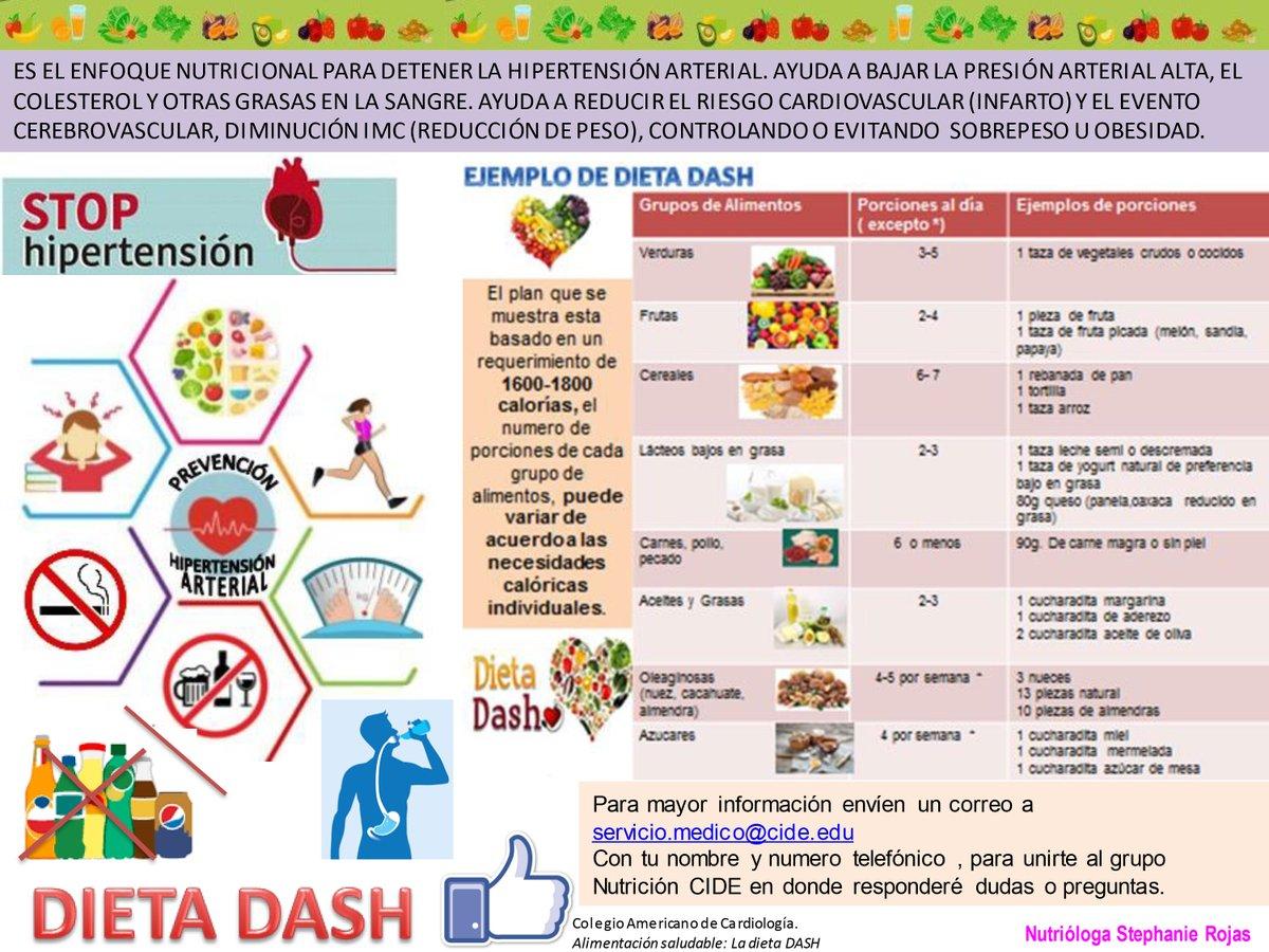 dieta d. a. s. h efectul de ardere a grăsimilor