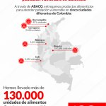 Image for the Tweet beginning: Nuestro compromiso por Colombia, no