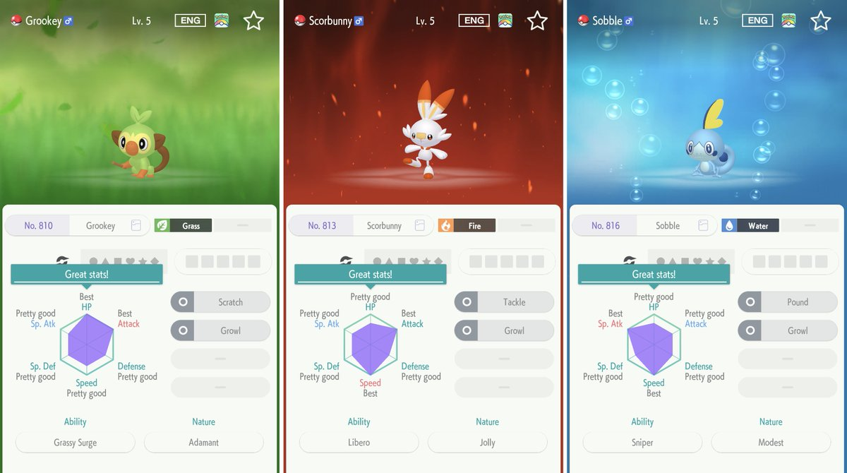 Pldh On Twitter Got Em The Picture They Each Have Two Perfect Stats Scorbunny Is Atk Spd Sobble Is Spa Spd And Grookey Is Hp Atk You can find grookey in the following locations: atk spd sobble is spa spd