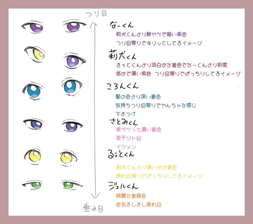 マシュマロでリクエストがあったので🍓👑のメンバー達の目の描き分け自分なりにまとめました🙌✨