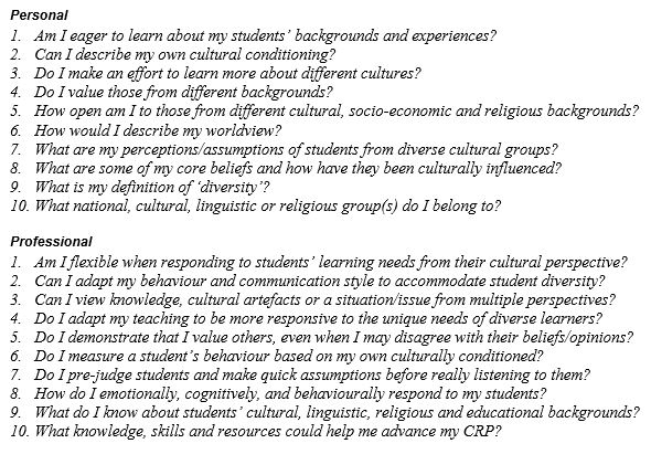 A2. Ask yourself these questions... #CultureEd
