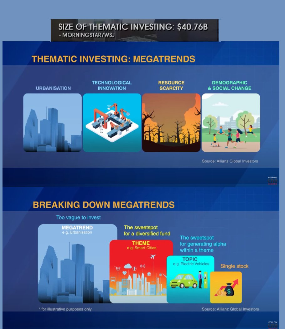 Is thematic investing for you? Breaking down #Megatrends  https://youtu.be/IYjhpw3Ox_Q #thematic #investing #themes @Allianz @MSCI_Inc  #iFast #worldtrendspic.twitter.com/vH2y0o8lwd