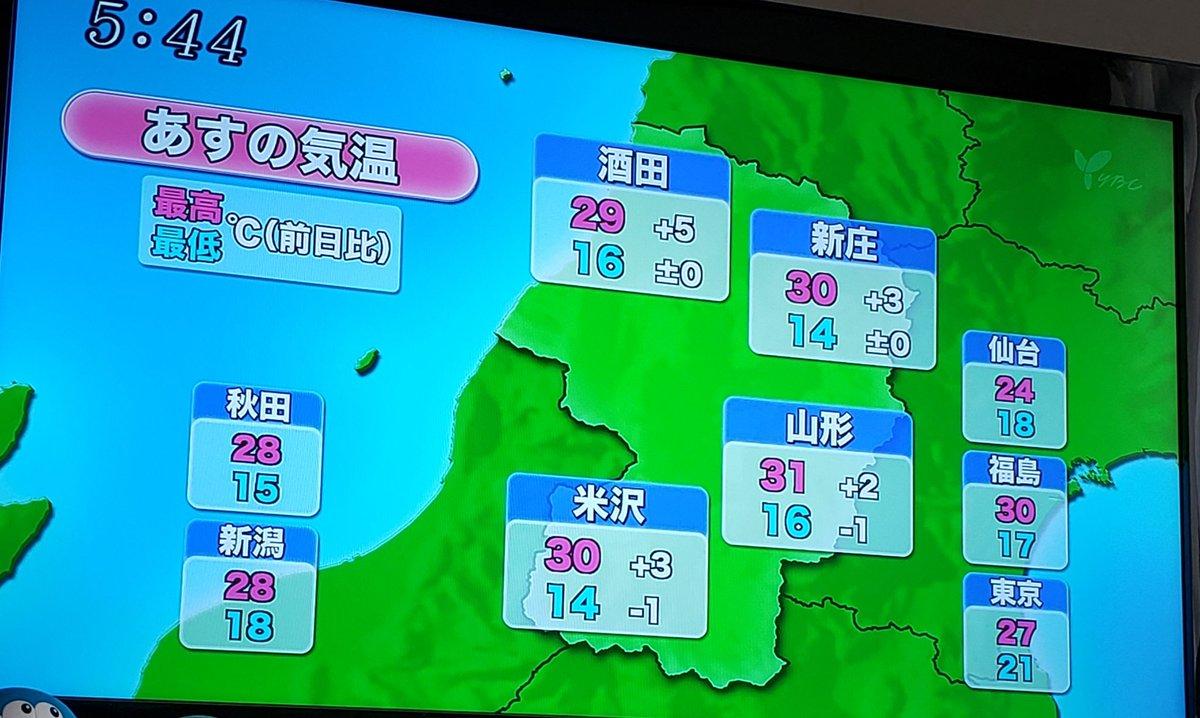 気温 明日