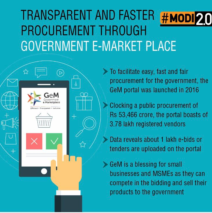 With PM @NarendraModi ji's resolve of #EliminatingCorruption, India has developed a robust & innovative framework for procurement.  Streamlining marketplaces, @GeM_India is a pioneer of Govt's effort to use technology for transparency & accountability   https://www. narendramodi.in/vikasyatra/det ails/eliminating-corruption  … <br>http://pic.twitter.com/7mr4SPDSM7