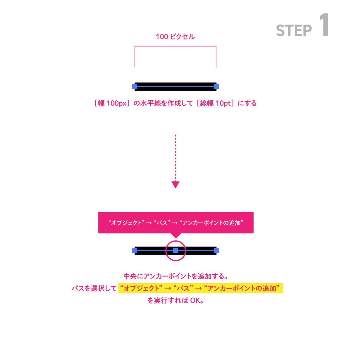 真ん中をちょっとだけふっくらさせた可変線幅を[丸型線端]で使うといい感じに動きが出るよってお話です。一度作ってプロファイルに登録してしまえばあとはいつでもすぐ使えるのでおすすめです #イラレ知恵袋 #AdobeIllustrator愛