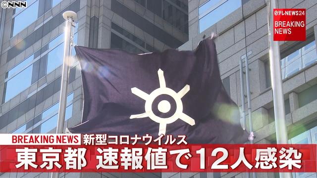 【新型コロナ】東京都の速報値、きょう新たに12人感染関係者によると、東京都内では3日、新たに速報値で12人が新型コロナウイルスに感染していたことが分かった。