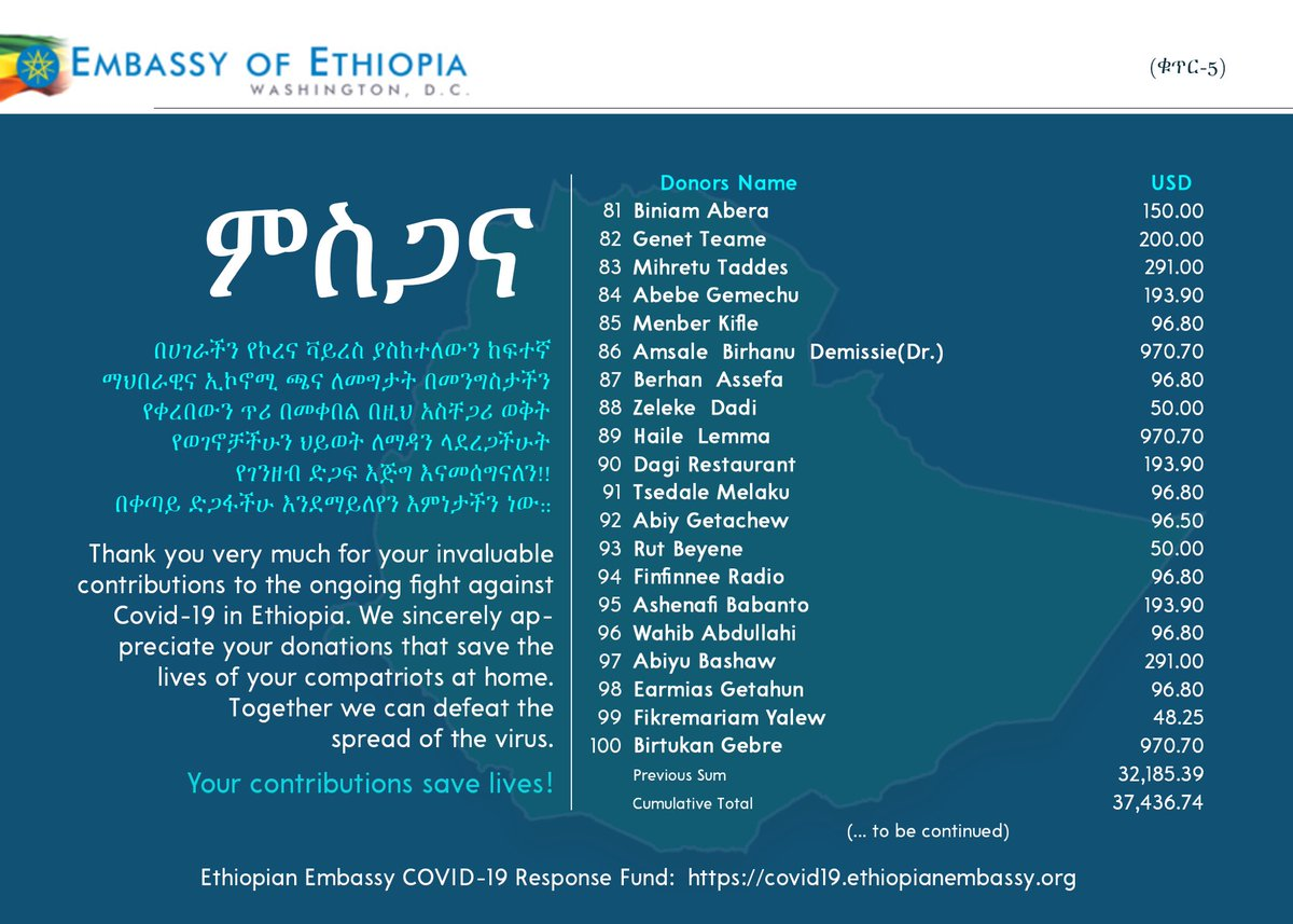Thank you for your support. Yes, you could at least save one life.   ችግሩ ሲበረታ አለሁ ስላሉ እናመሰግናለን!  #Ethiopia at home & in the diaspora to #StopCOVID19 if you can #StayatHome if you have to go out #WeareMask & apply #physicaldistancing