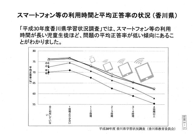 【ゲーム規制条例】弁護士会の声明に対し香川県が反論「廃止の理由がない」子供への行動制限ではなく、保護者の努力義務を制定した条例という立場。アンケートによる立法事実も主張した。