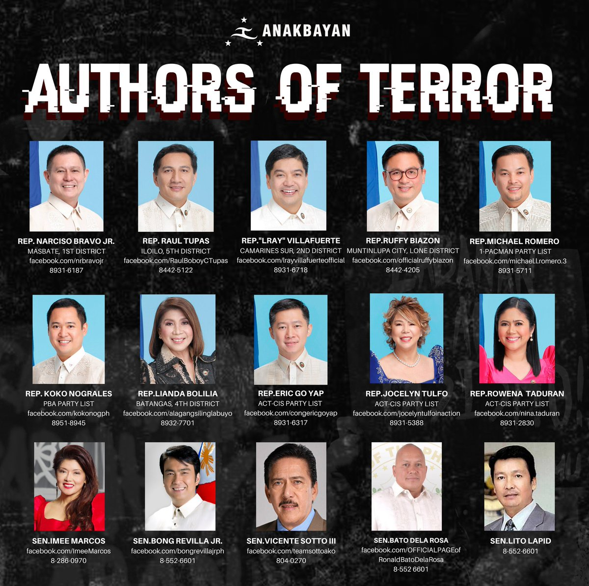 They are the principal sponsors and authors of the Anti-Terror Bill that endangers the political and civil rights of every Filipino to free speech and dissent!  Remember their names. Bombard their social media with our calls to JUNK THE TERROR BILL!  #JunkTerrorBill #OustDutertepic.twitter.com/ZNGRK3siYZ