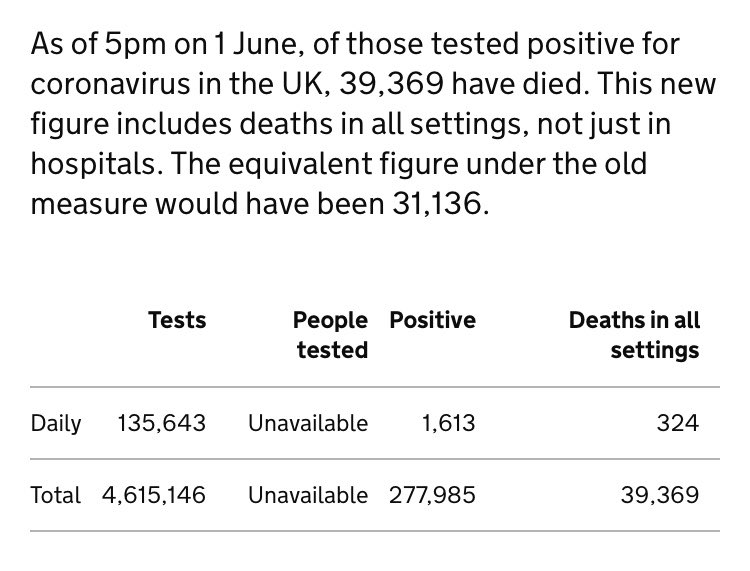 @mellors_karen PEOPLE TESTED FOR COVID. NO DATA. 11 DAYS IN A ROW #coronavirus #COVID