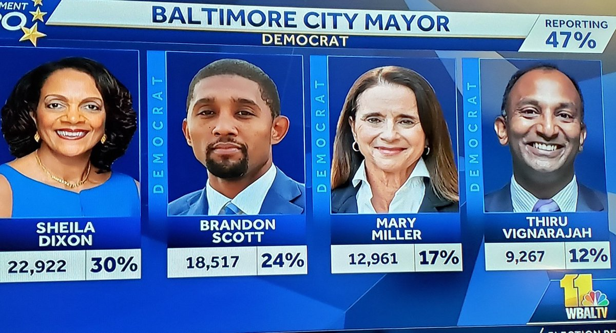 Sheila Dixon in lead in Democratic race for Mayor in Baltimore