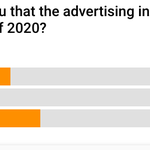 Image for the Tweet beginning: Results of online poll!   #wmgwhatsnextforbrands