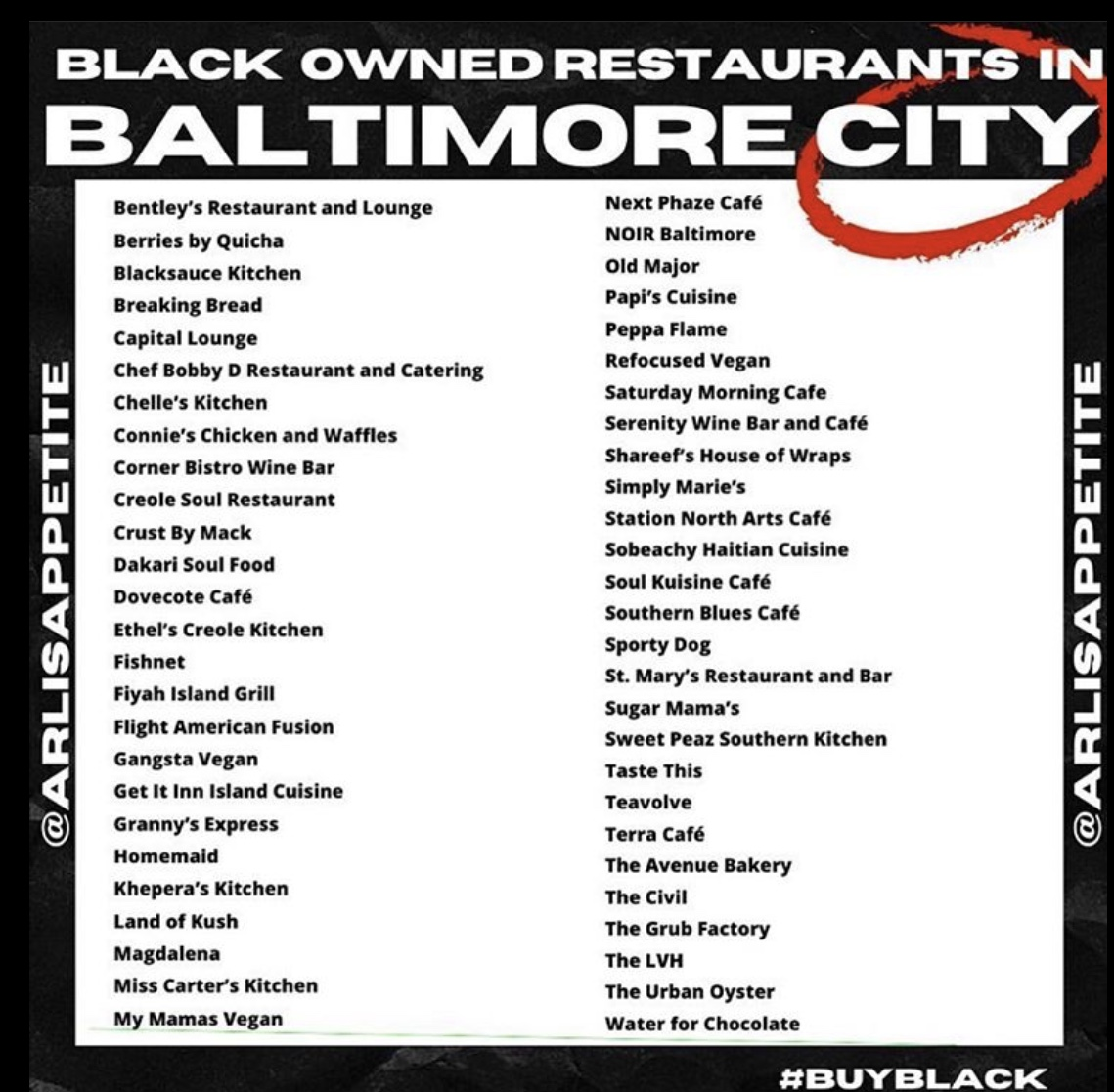 Replying to @KindraLevonne: Black Owned Restaurants in Baltimore City 🖤