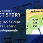 Image for the Tweet beginning: Learn how CDER scientists have