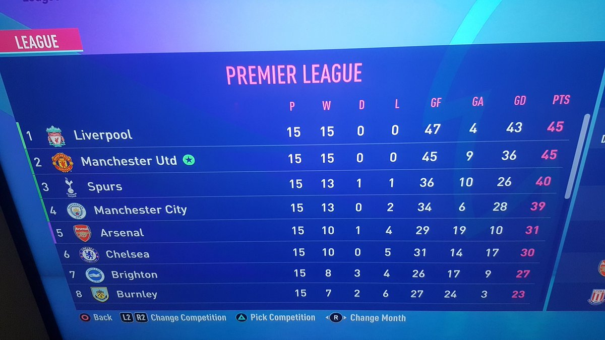 @_MH513_ bro if the last season was tough, look at this! Next match... #MUNLIV https://t.co/Ttc3FaFJXS