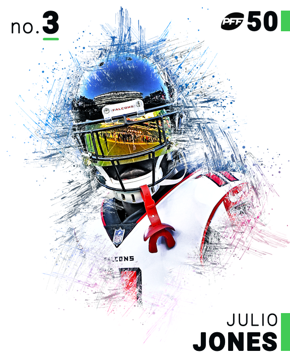 No. 3 on the PFF50:  Julio Jones https://t.co/b5MrfvKbpY