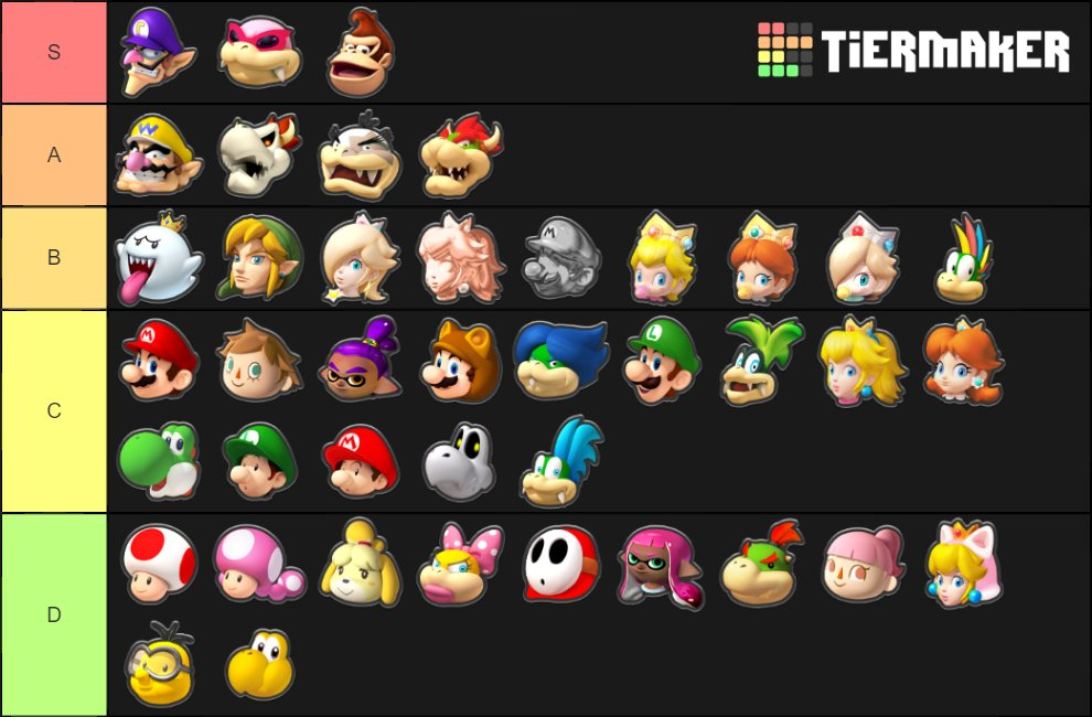 Bear On Twitter Here S My V2 Of My Mario Kart 8 Deluxe Tier List After A Few Months Playing With Better Racers Along With My Observations S And A Are Ordered B