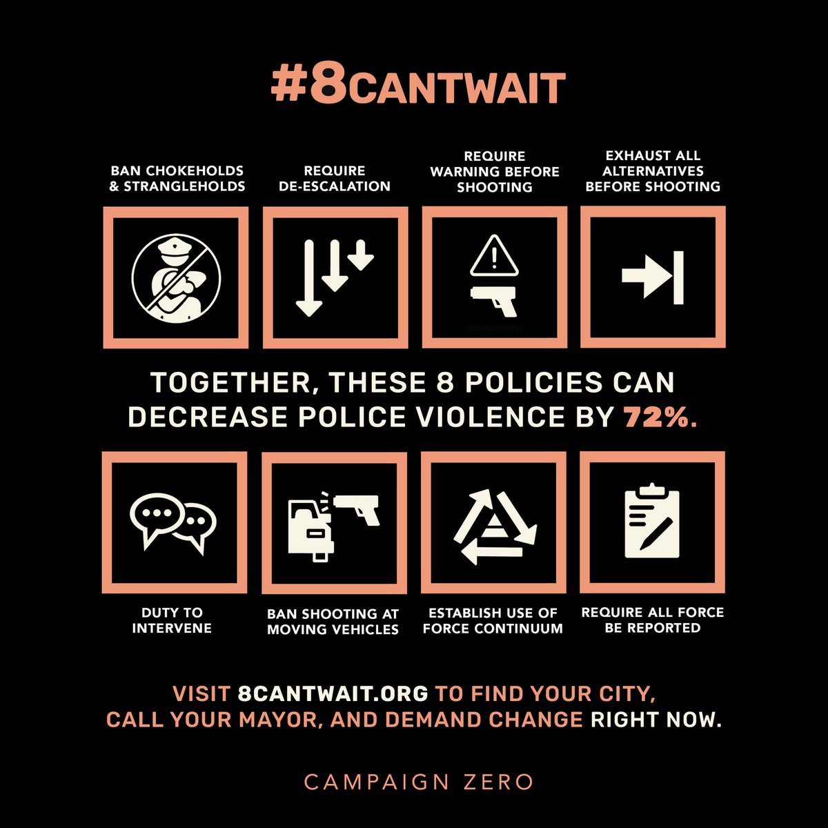 Today, we launched #8cantwait. Together, these 8 use of force policies decrease police violence by up to 70%. No act of Congress or executive order needed. Mayors just need to do the right thing. Our lives are at stake. Visit 8cantwait.org to demand action NOW ❤️✊🏾