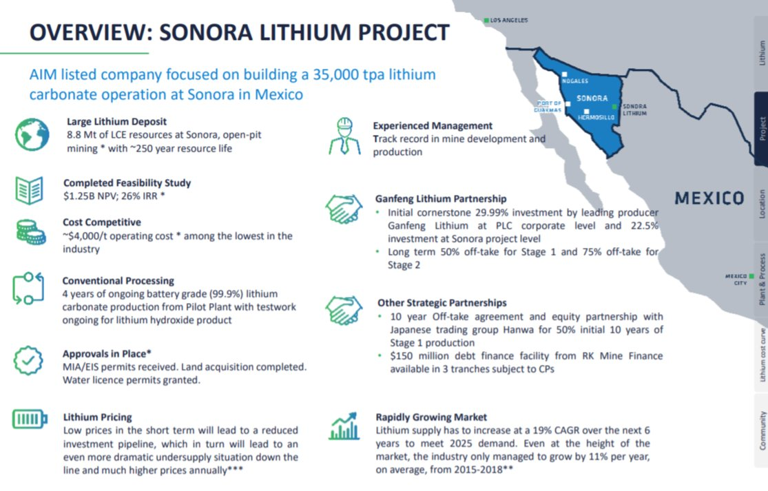 #KDNC #Cadence Minerals  Bacanora Minerals #BCN 30% JV in Mexalit  •US$1.25 billion NPV  •26% IRR •operating costs among the lowest in the industry at around US$4,000/t of lithium carbonate •Ganfeng & Hanwa 100% off-take stage1 10 years & 75% off-take stage 2 pic.twitter.com/eZEypOOhsI