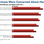 Image for the Tweet beginning: (1/2) African Americans are more