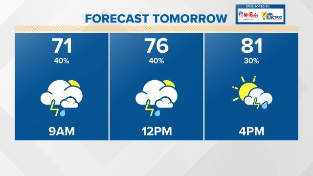 Here's a look at the forecast for tomorrow! #10TV | RADAR: https://t.co/YrxtaRjjnb https://t.co/aY1Xy1xYSd