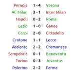 Image for the Tweet beginning: #Italia 🇮🇹 #SerieA Season 2063/64