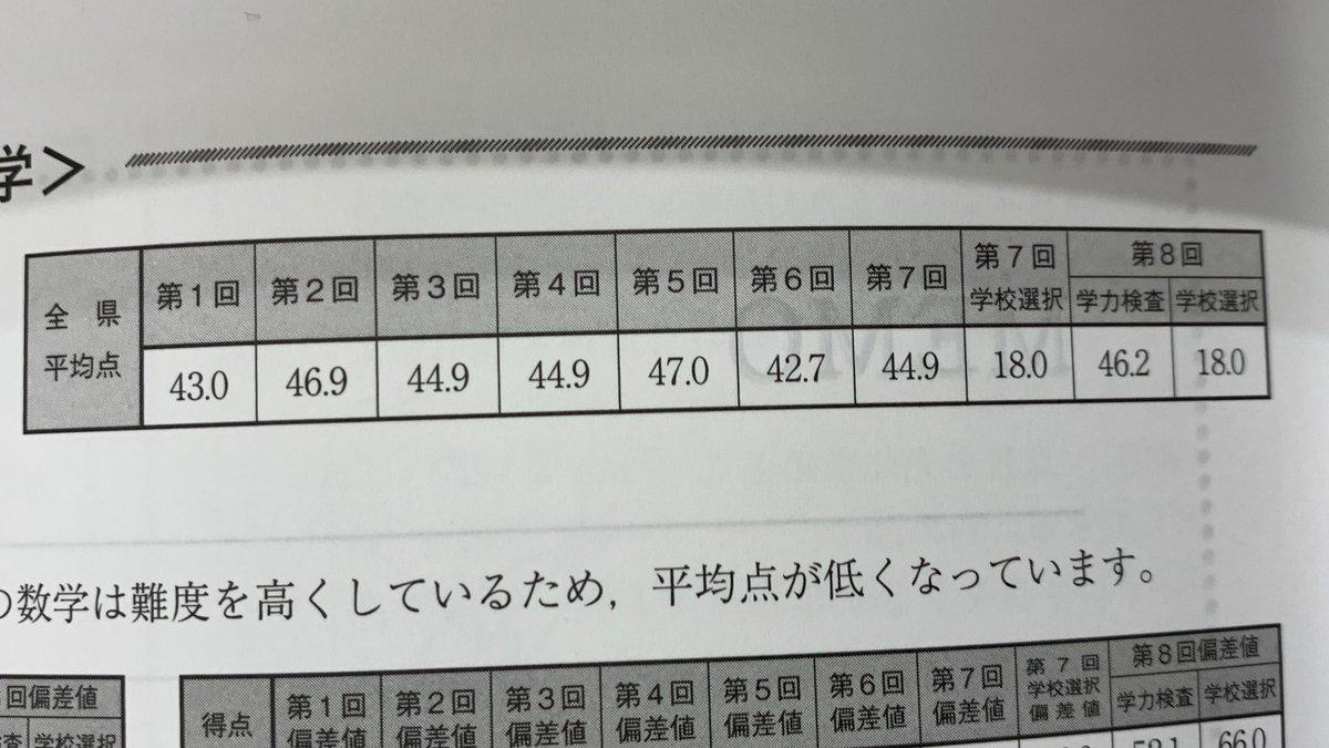 2020 北辰 テスト