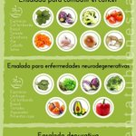 Image for the Tweet beginning: 5 Ensaladas que protegen y