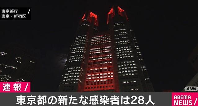 【新型コロナ】東京で新たに28人感染確認関係者によると東京都できょう、新たに28人の新型コロナウイルスへの感染者が確認されたという。