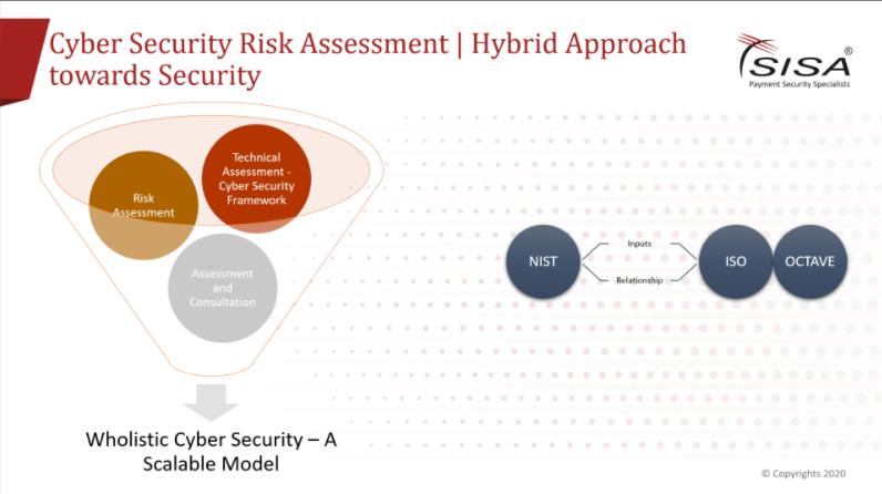 RT @sisainfosec: Hybrid Approach towards security  #RiskAssessment #riskmanagement #Malware #Phishin #EmailAttacks #SpearPhishing #PaymentSecurity #Infosec #CISO #DataSecurity #Breach #Sisainfosec #Security #Advisor #Contingency #RiskAssesment #Cyberatta… https://t.co/9N93L3P59v