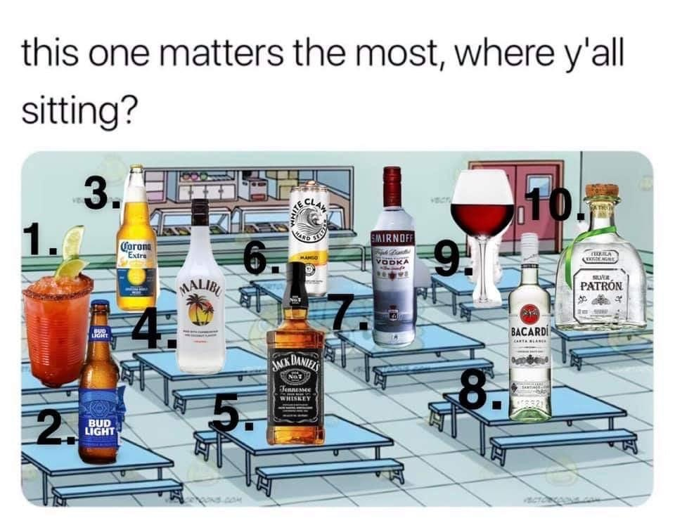 Leave your answers in the comments below  We're looking forward to seeing you all soon!  #TBC #Batley #Drinks #NotLongToGo #Booth #Music #Fun #NightClub #Party #Weekend #Dj #StaySafe #nightout #drinks #cocktails #vodka #gin #wine #bacardi #outout #entertainment #music #dj pic.twitter.com/i4IPdrxpMK