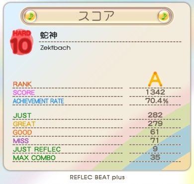 蛇神をプレー! Score:1342 AR:70.4 #rb_plus ああああああ!!!!!やっとクリアできるようになったよ!!!普通に難しくない!?!?