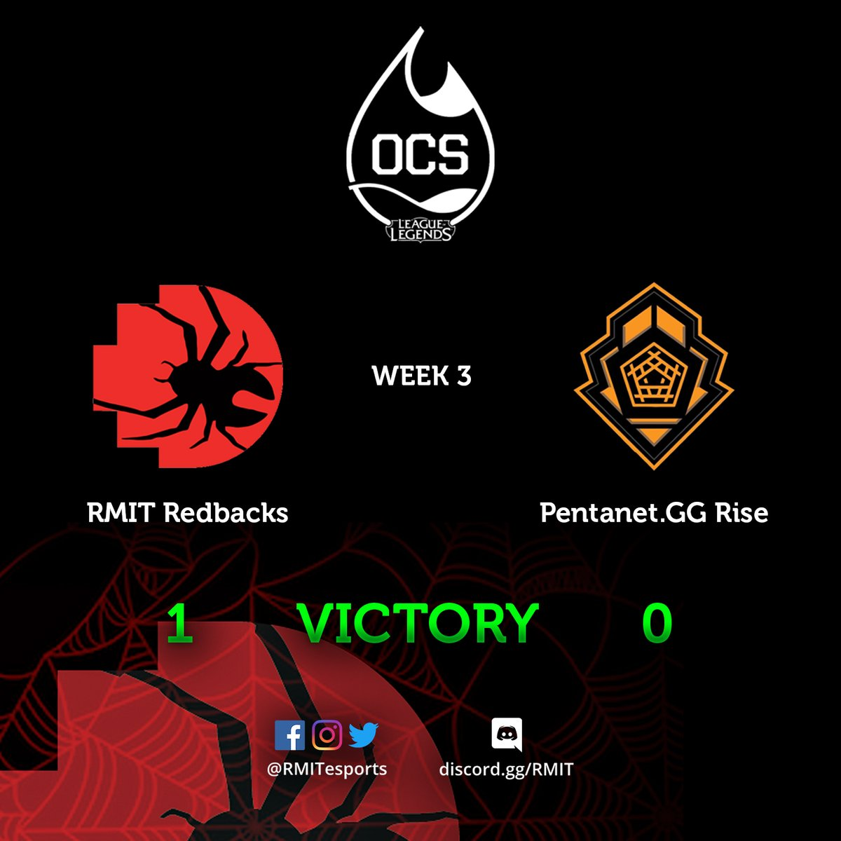 [#LOL] The RMIT Redbacks capture their first win tonight against @PentanetGG Rise!  #RMITWIN #RMITRedbacks #RMITesports #RMITSport #RMITStudentLife