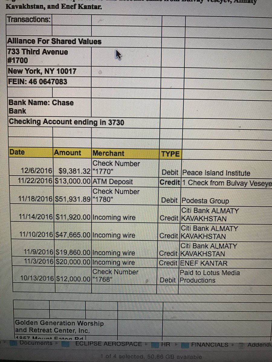 👇bank statement of the nr. 1 Gulenist foundation in the US shortly after the coup attempt in Turkey. Pls note that Podesta Group which receives a sizeable sum is owned by the brother of Hillary Clinton's Chief of Staff. And I wonder who Enef Kantar is? #EnesKanterPoliticizesNBA https://t.co/gOY1XZ2Po3