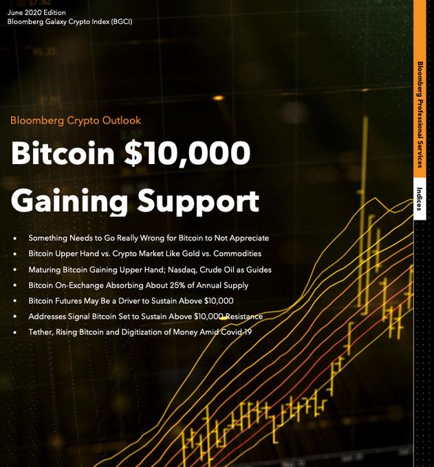 Bitcoin image bloomberg