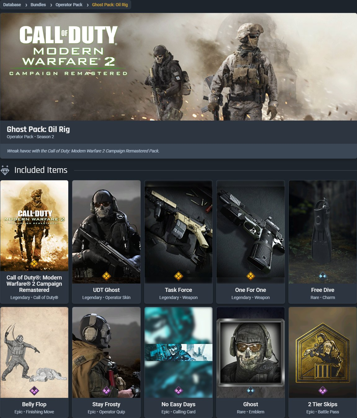 Call Of Duty Modern Warfare Warzone Stats On Twitter Purchase
